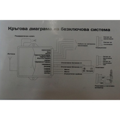 Модул за централно заключване Аudi
